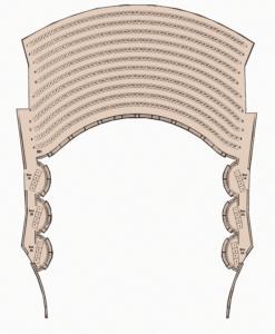 Chart Balcony